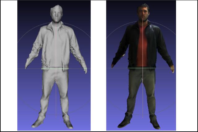 Scanned Models